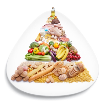 Mediterranean Diet Products